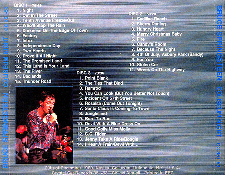 Roio Blog Archive Bruce Springsteen The River Tour New York 1980